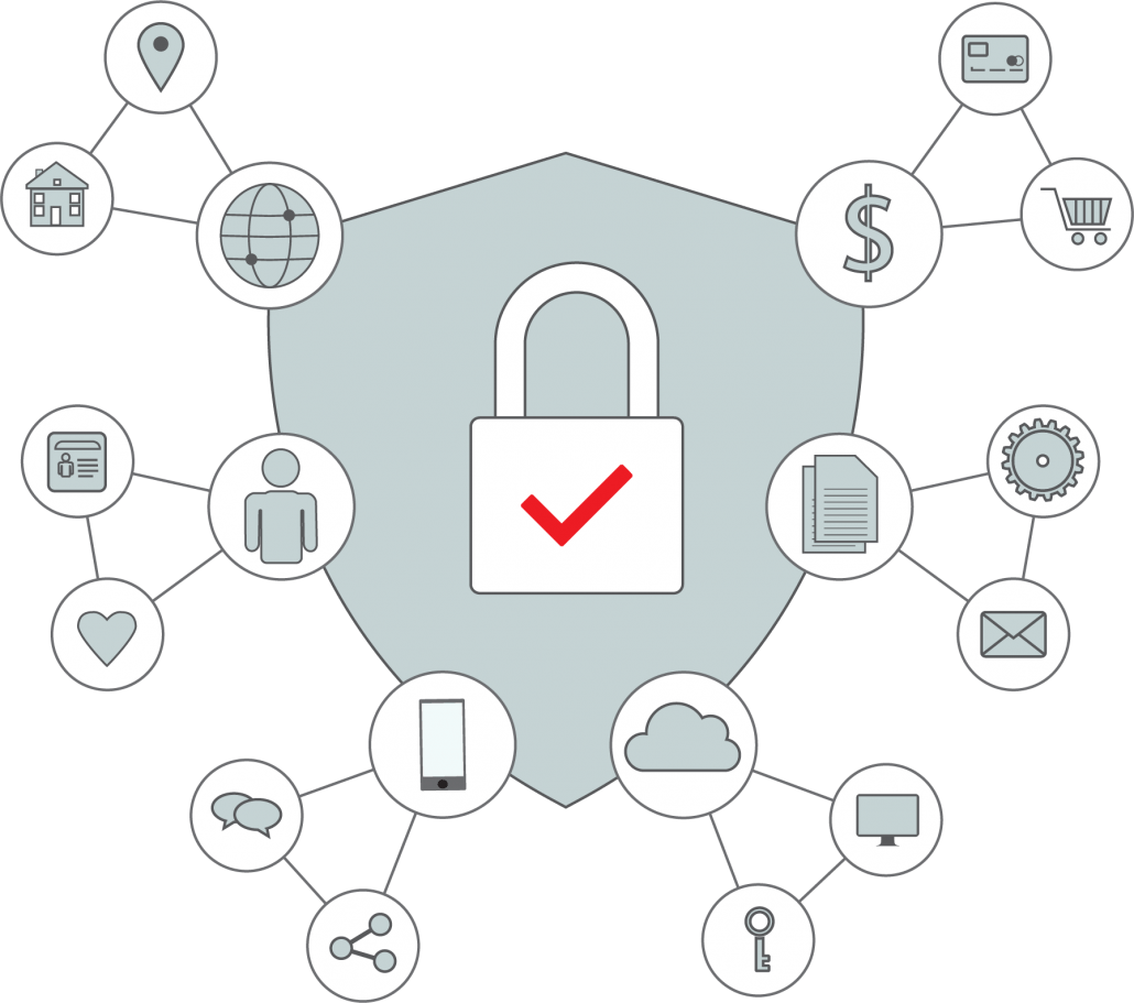 Secure Shield Diagram for Business Operations